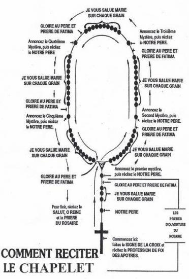 COMMENT PRIER LE SAINT ROSAIRE PDF DOWNLOAD