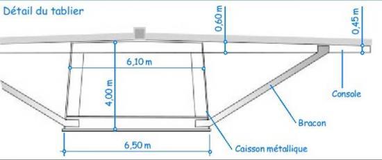 constitution du tablier. Black Bedroom Furniture Sets. Home Design Ideas