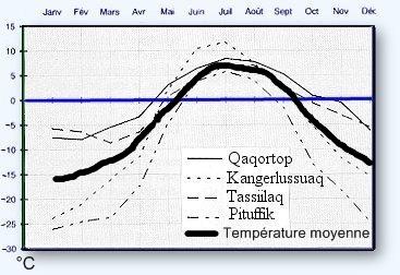 Arctique p le nord - Animaux pole nord ...
