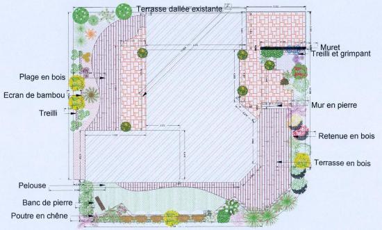 Plan petit jardin
