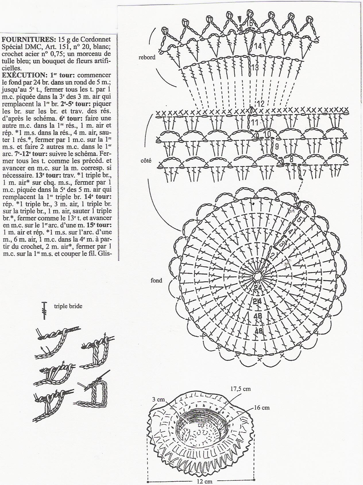 grilles de chapeaux au crochet
