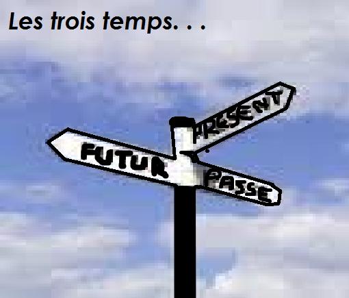 CE1-Français-Exercices-Les temps (passé, présent, futur)